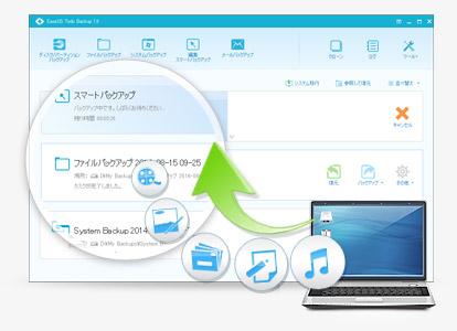 「EaseUS」が、フリーのイメージバックアップソフト「EaseUS Todo Backup Free」の最新版v10.0 を公開
