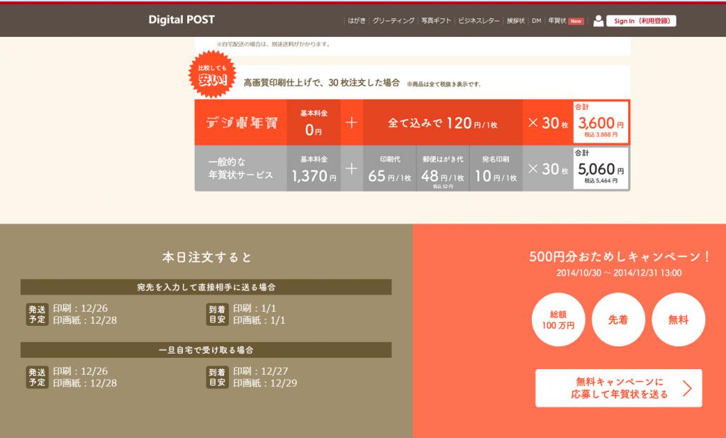 digital_post_top_001