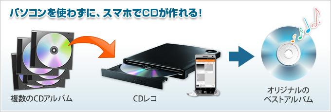 cd_kore_app_001