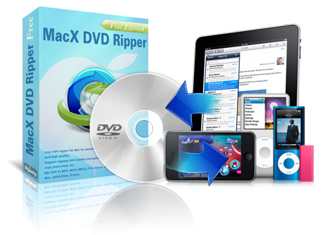 macx dvd ripper mac free edition 口コミ