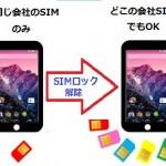 今年5月から施行の「SIMロック解除義務化」がなされても、何も関係ないスマホユーザー
