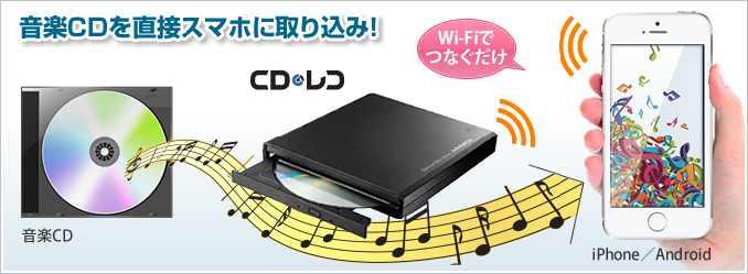 CDRI-S24AI_wifi_001