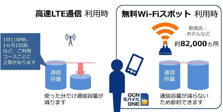 ocn_mobil_wifi_001
