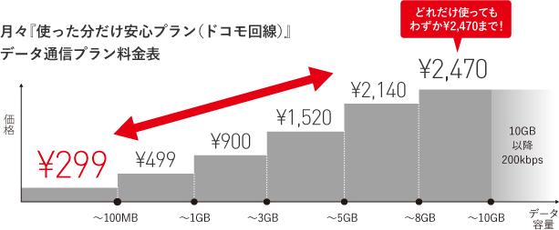 priceplan_ARIA 2_001