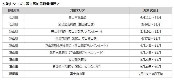 nttdocomo_tuu_ken_003
