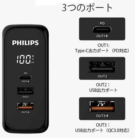ハイブリッドアダプター「DLP7716C」