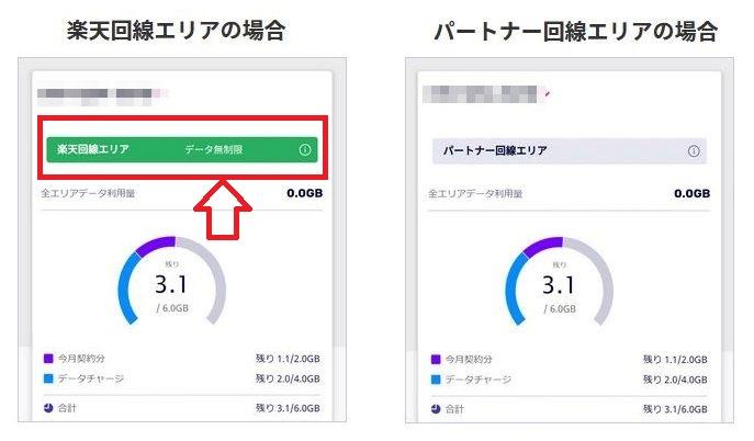 my楽天アプリ